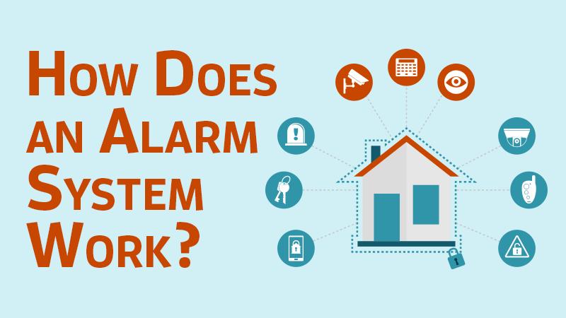 Kako radi alarmni sistem